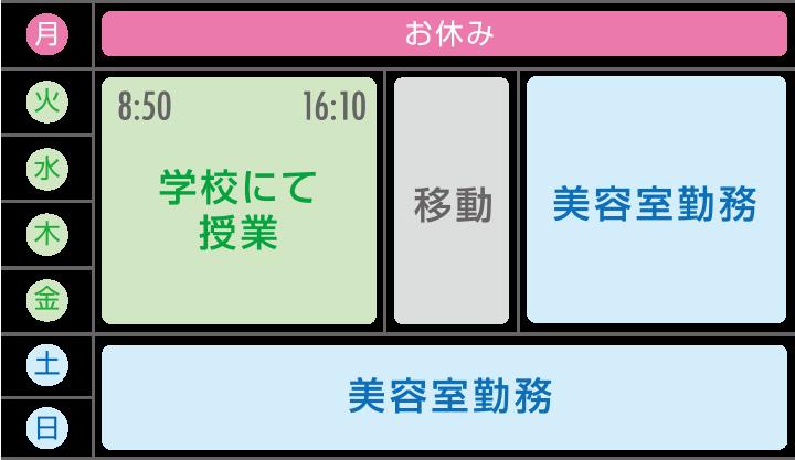 【美容師コース】